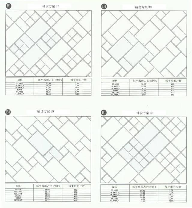 80种瓷砖铺贴案例,满满的干货_17