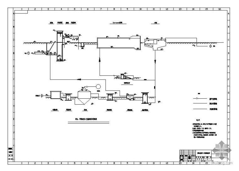 南昌大学氧化沟法处理城市污水全套毕业设计