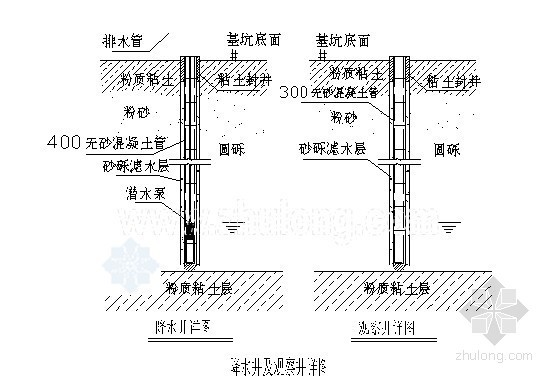 [江苏]污水泵站基坑开挖钢板桩支护施工方案