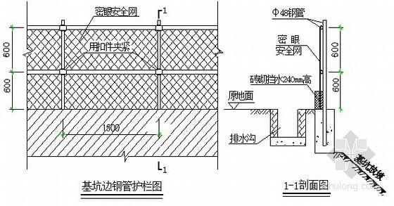 [四川]基坑工程安全施工方案(双排脚手架)