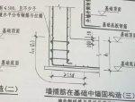 基础层剪力墙钢筋如何设置
