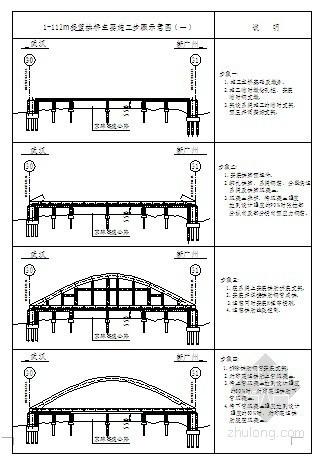 [湖北]特大桥工程钢箱系杆拱施工方案