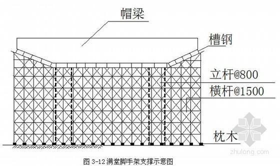 [湖北]城市高架桥工程实施性施工组织设计(路基 路面 桥梁 排水)