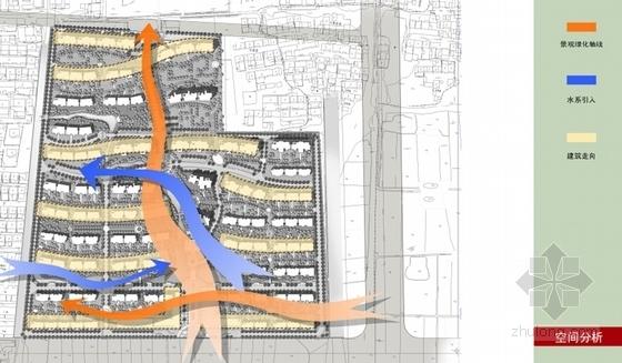 [江苏]生态型西班牙风格住宅区规划设计方案文本-生态型西班牙风格住宅区规划设计分析图