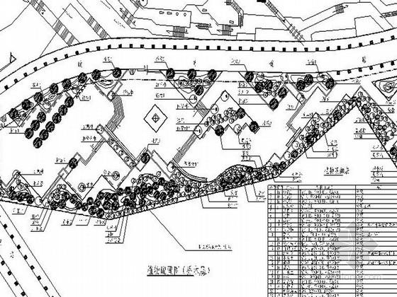 [重庆]生态公园景观绿化设计施工图