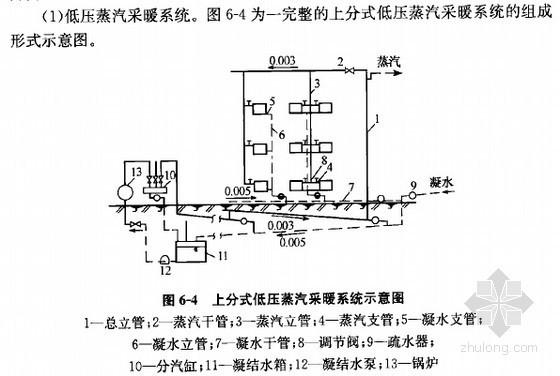 水暖电安装工程造价员计量计价速学讲义(530页附图计算实例)