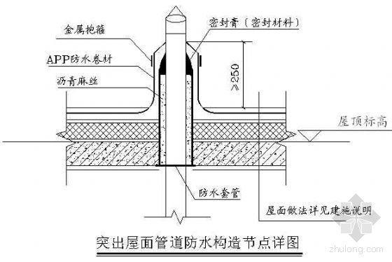 上海某住宅工程屋面工程施工方案
