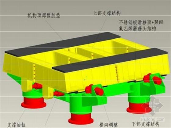 [杭州]三孔结合梁-钢拱组合体系拱桥施工顶推滑移安全专项方案