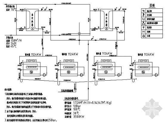氨制冷系统排汽余热回收方案