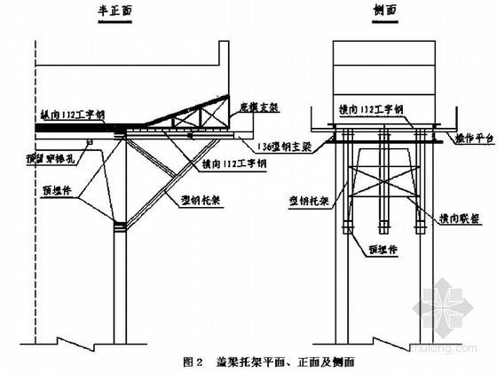 薄壁空心墩盖梁型钢托架结构设计、检算及预压(中交)