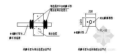 北京某高层落地式脚手架施工方案