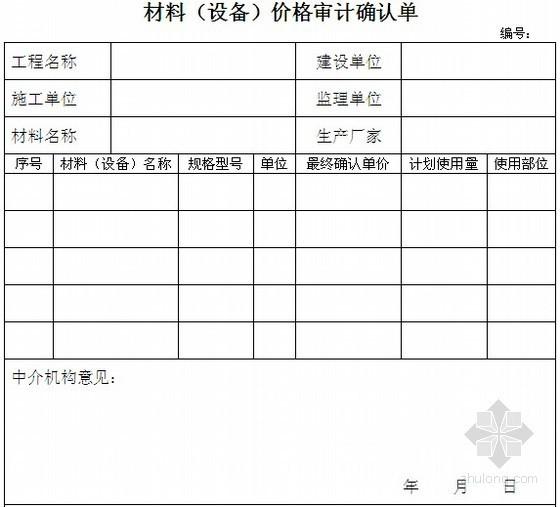 建设项目全过程跟踪审计工作表格(全套)