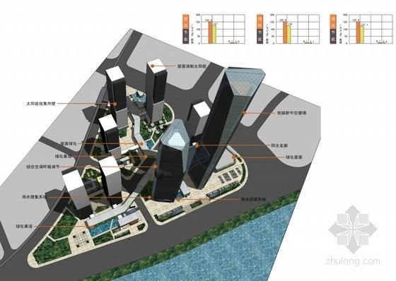 超高层现代风格城市综合体效果图