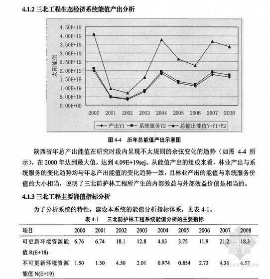 [硕士]西北地区三北防护林工程综合效益评价[2010]