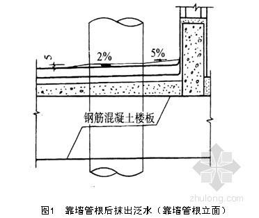 厕浴间涂膜防水施工工艺(聚氨酯、氯丁胶乳沥青、SBS橡胶改性沥青)