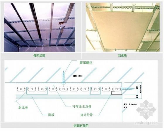 住宅楼精装修工程施工工艺工法标准
