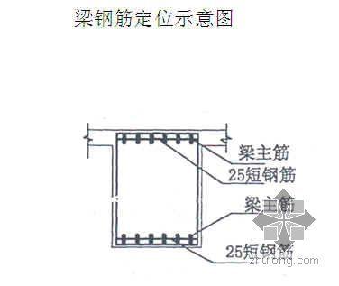 四川某直管公房震损除险加固工程施工组织设计(7层砖混))
