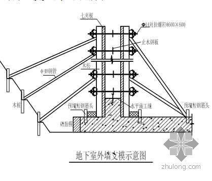 东莞市某住宅小区施工组织设计(框剪、桩基础)