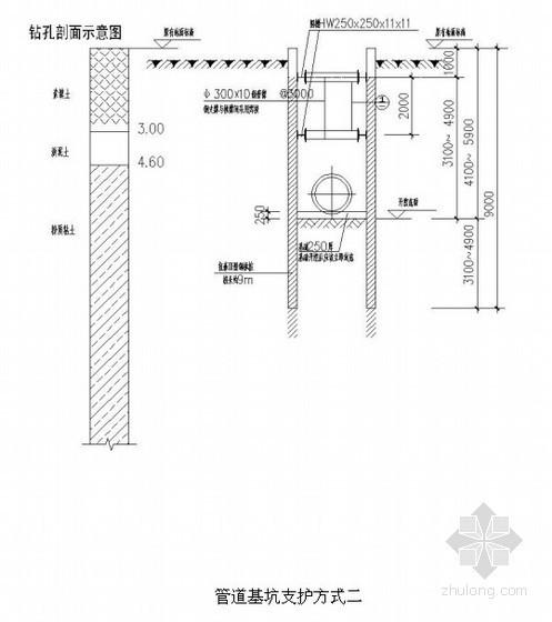 [广东]城市污水管网深基坑施工组织设计