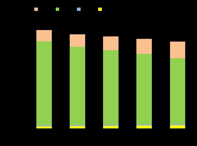 [数据]2018年交通运输行业发展统计公报_12