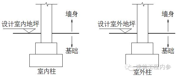砌筑工程量计算规则_3