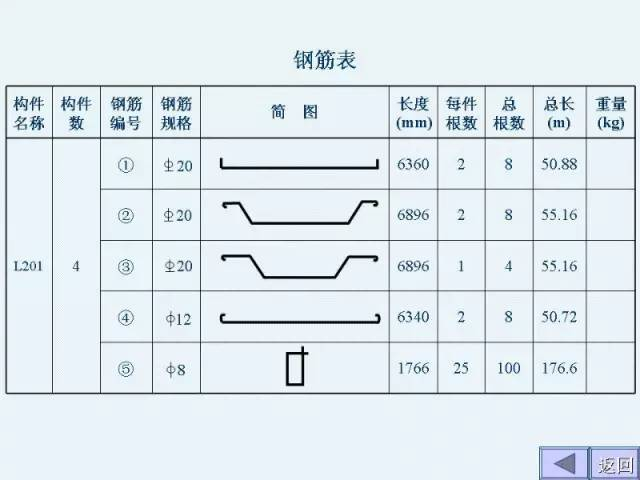 工程施工图识图大全,建筑施工入门级教程_11
