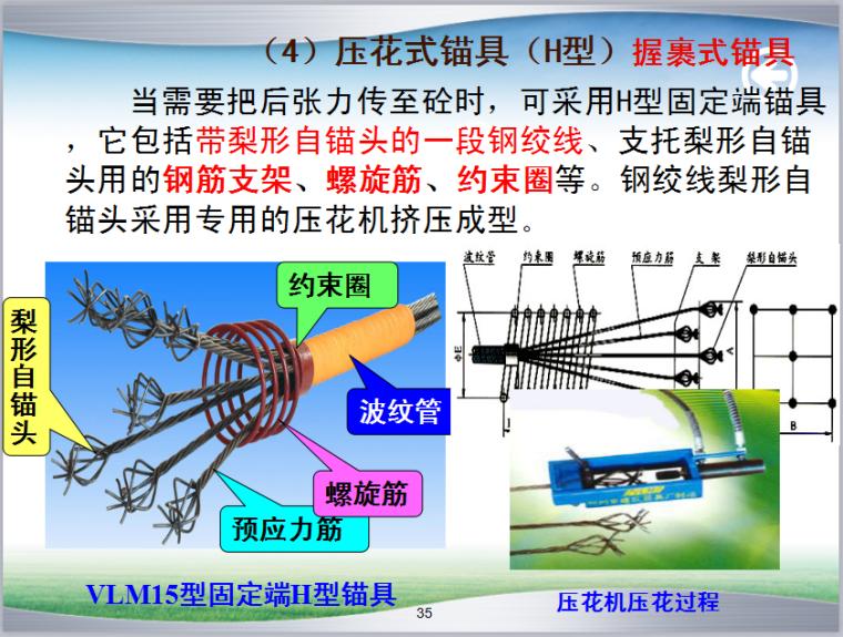 预应力混凝土施工培训讲义(69页,附图丰富)_4