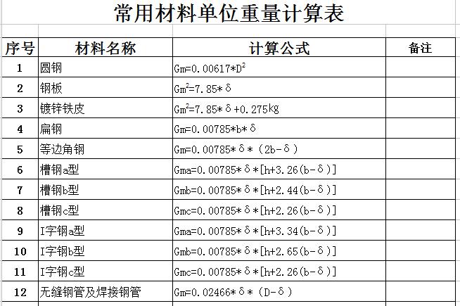 常用材料单位重量计算表