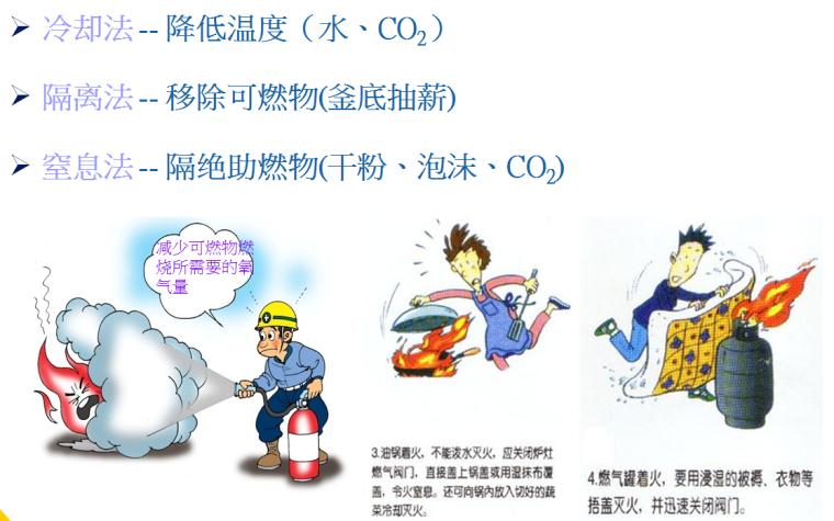建筑工程火灾消防安全培训知识讲义(89页)