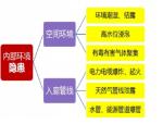 综合管廊内部环境隐患及应对措施