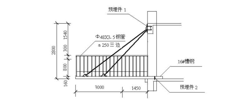 建设工程项目技术负责人手册