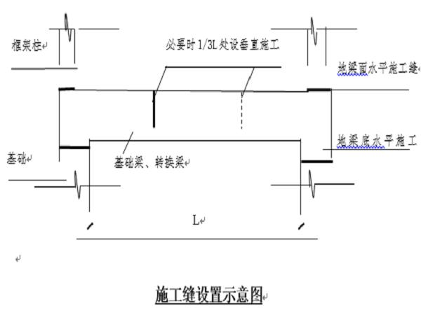 道路基础工程人工挖孔桩施工方案(word,共37页)