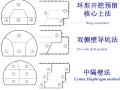 隧道施工技术与安全管理PPT版(共62页)