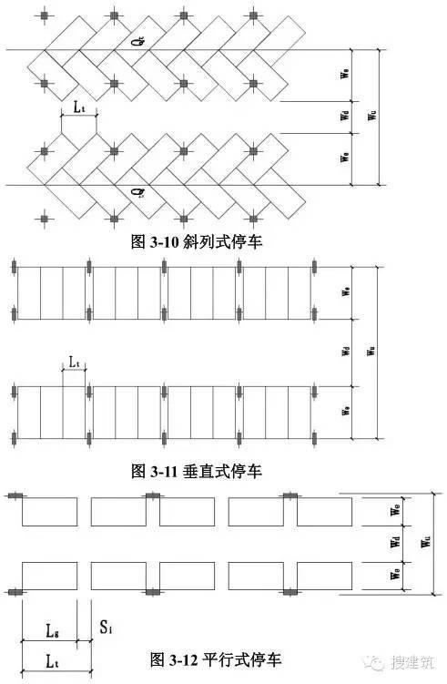 地下车库最优设计总结!!_21