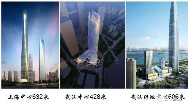 几乎是目前最新最全的超高层施工技术总结_3