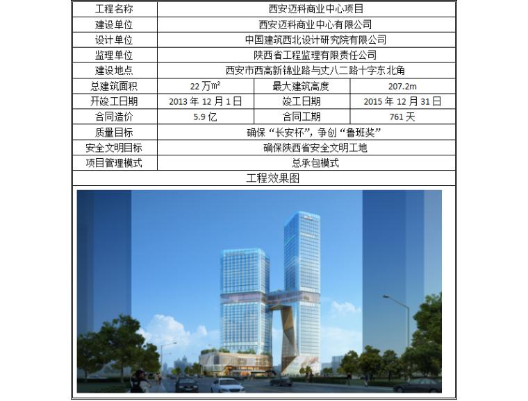 西安迈科商业中心项目现场会策划书