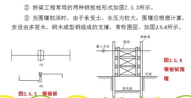 《桥涵基础工程施工》课程讲义684页PPT_6