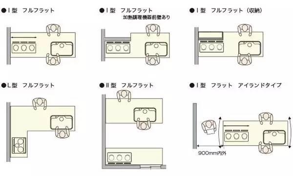 【干货】室内设计空间尺度图解_26