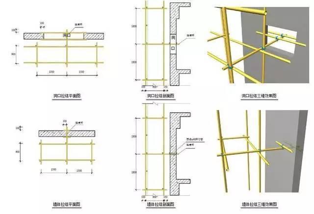 外脚手架及外架防护棚搭设详细讲解,附做法图!_3