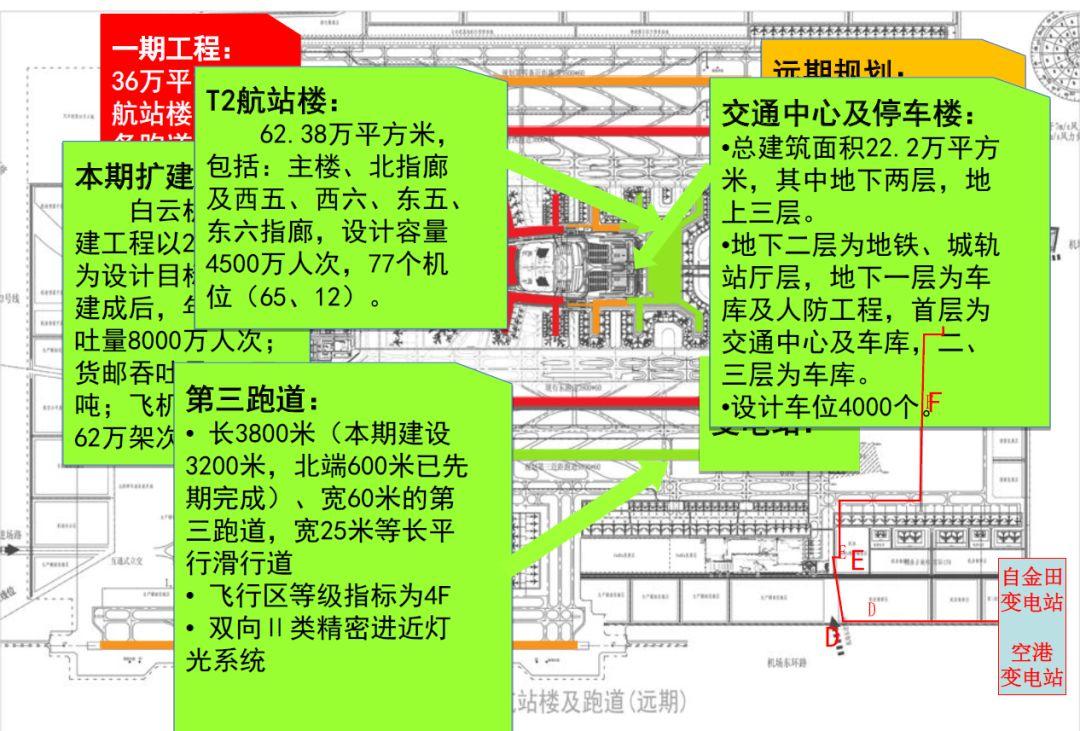 漫谈金属屋面的建筑设计应用(1)——广州新白云国际机场航站楼_4