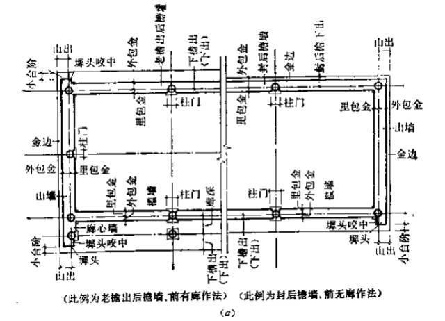 古建筑有规范了!!住建部发布《传统建筑工程技术规范》_42