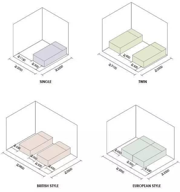 【干货】室内设计空间尺度图解_18