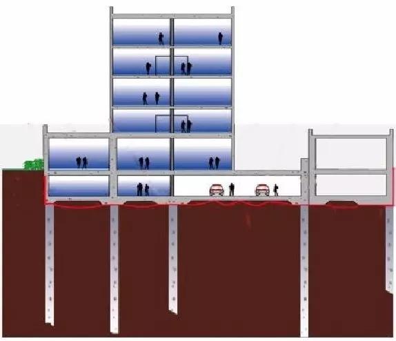 地下室底板防水怎么做最规范,看这个太对了!