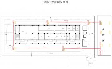 [唐山]220KV变电工程项目管理实施规划