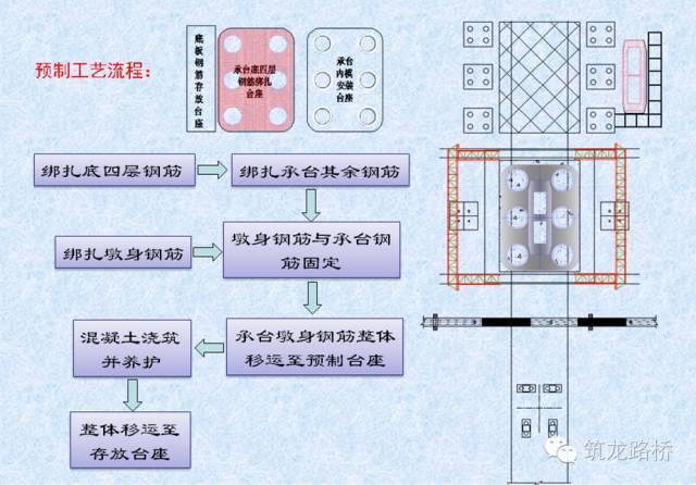 装配式桥梁施工技术_8