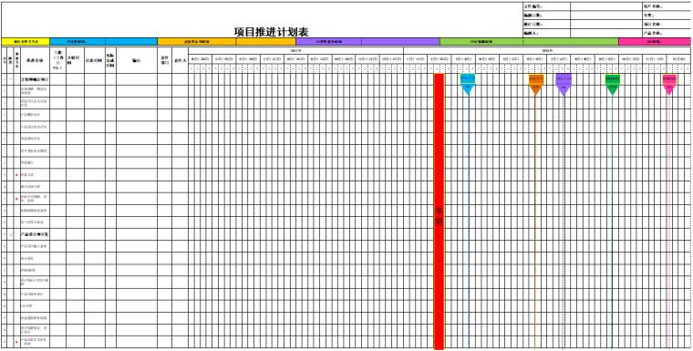 项目推进计划表