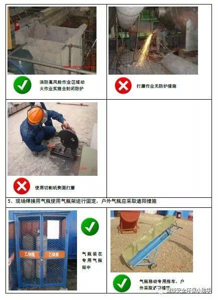 一整套工程现场安全标准图册:我给满分!_8