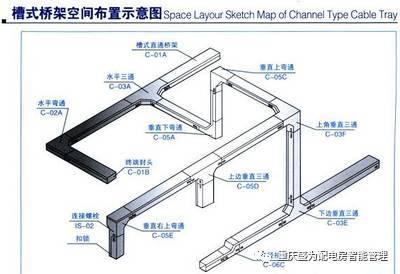 电缆桥架安装实例