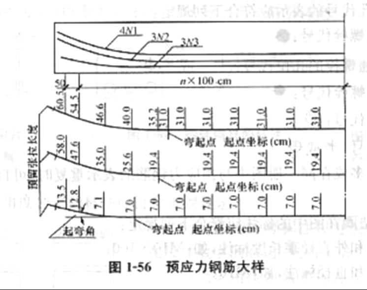 市政工程施工图识读讲义PPT(87页)