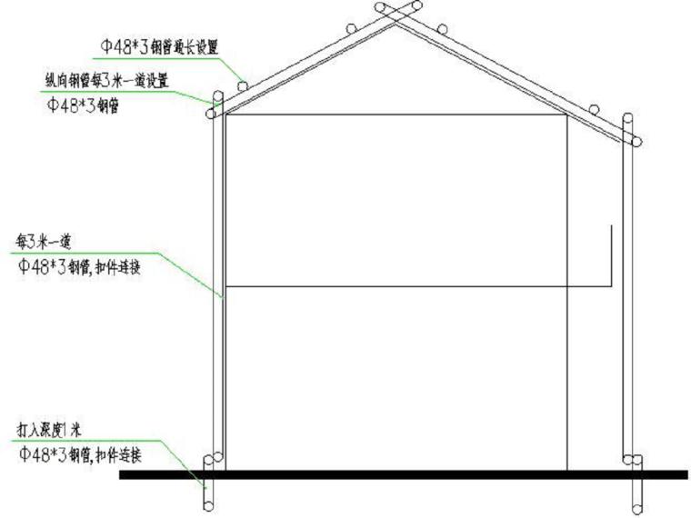 [阜阳]碧桂园混凝土框架结构商业建筑防台风施工方案(18页)
